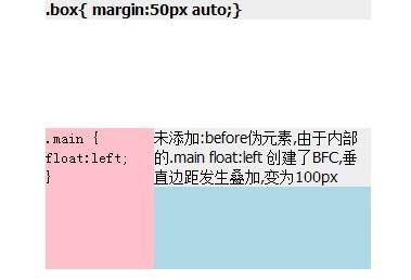 边距叠加测试.jpg